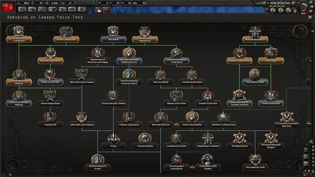 Hearts of Iron IV - Together For Victory | GAMESLOAD